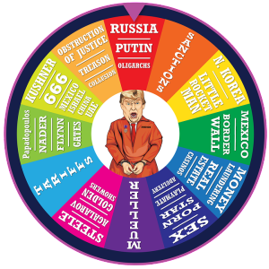 donald-trump-wheel3259388_960_720